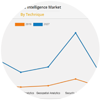 Allied Market Research report